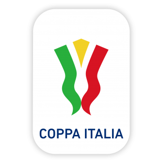 2019-20 PATCH COPPA ITALIA UFFICIALE